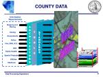 county data