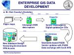 enterprise gis data development1
