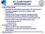 st clair county enterprise gis