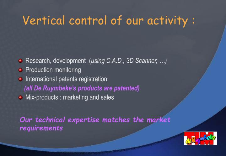 Vertical control of our activity