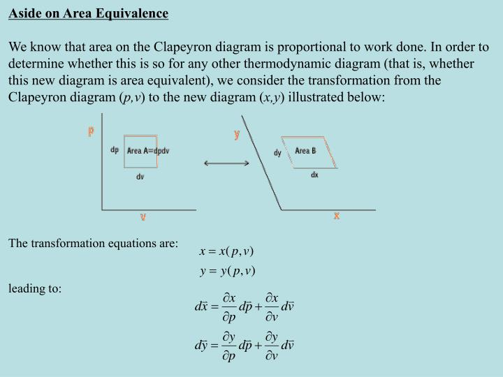 Aside on Area Equivalence