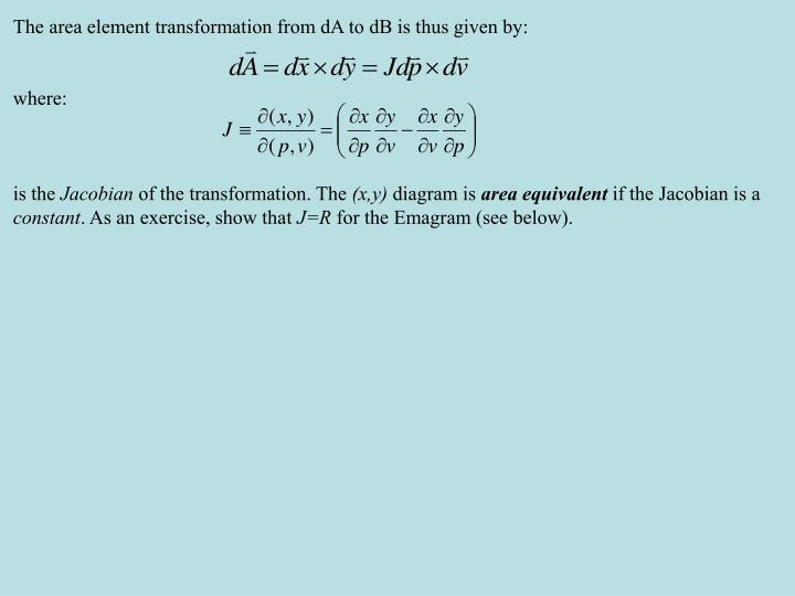 The area element transformation from dA to dB is thus given by: