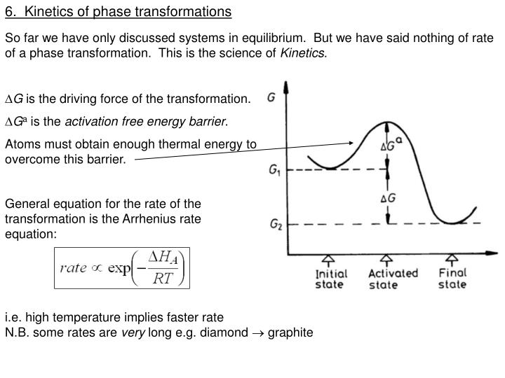 6.  Kinetics of phase transformations