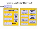 system controller flowchart