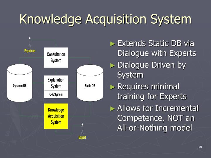 Knowledge Acquisition System