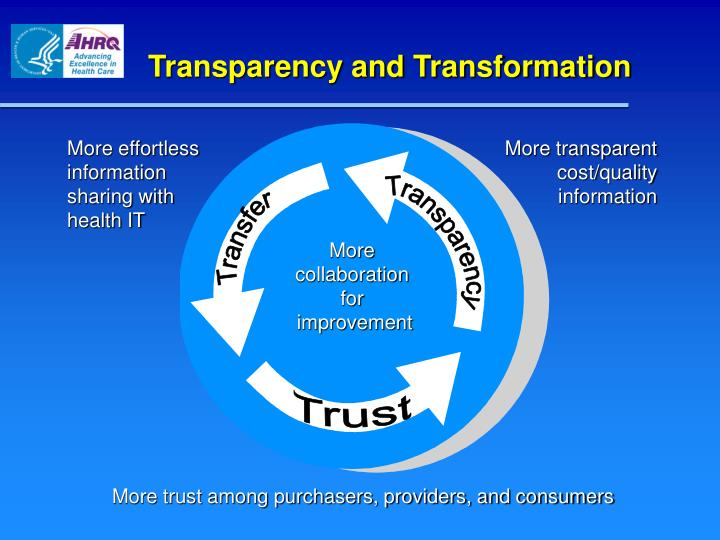 Transparency and Transformation