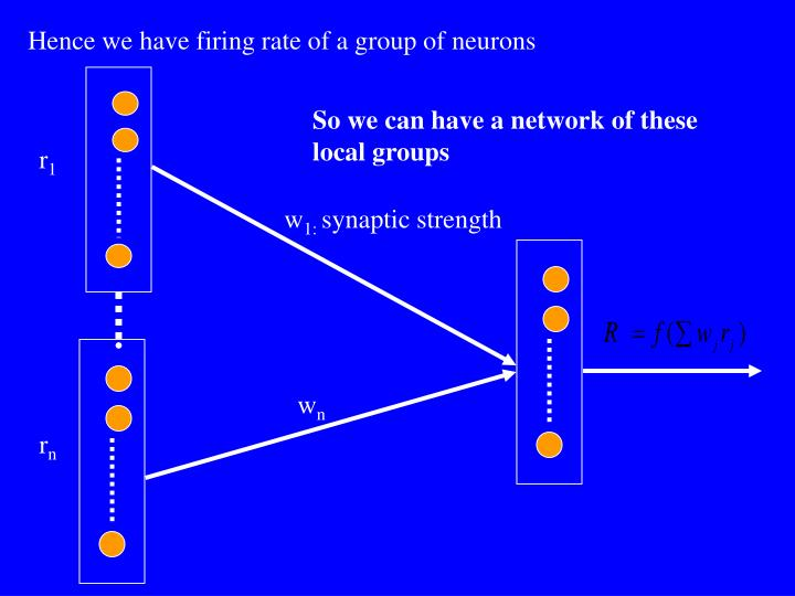 Hence we have firing rate of a group of neurons