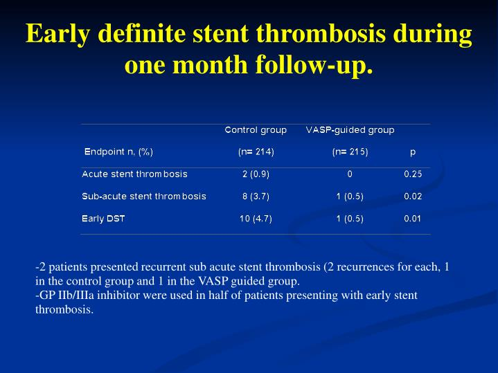 Early definite stent thrombosis during one month follow-up.