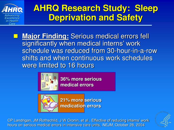 AHRQ Research Study:  Sleep Deprivation and Safety