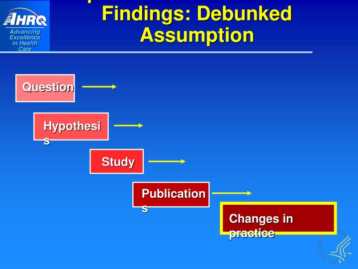 Implementation of Research Findings: Debunked Assumption