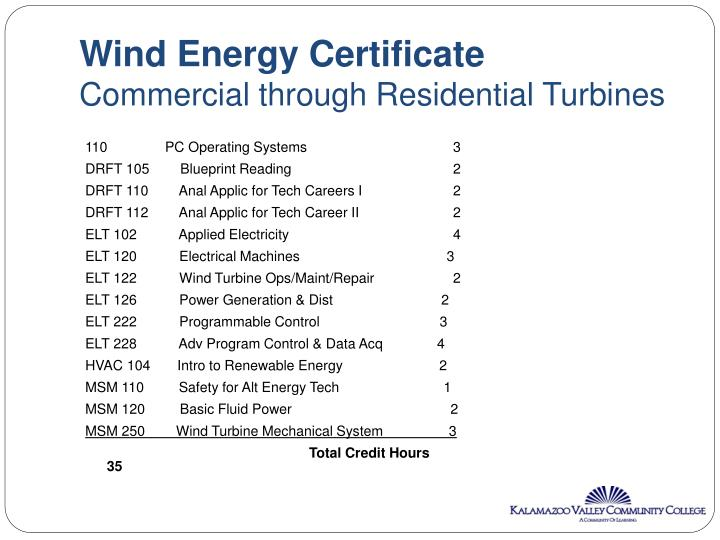 Wind Energy Certificate