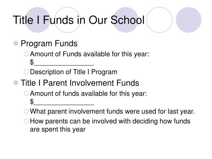 Title I Funds in Our School