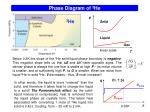 phase diagram of 3 he