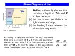 phase diagrams of 4 he