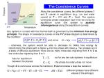 the coexistence curves