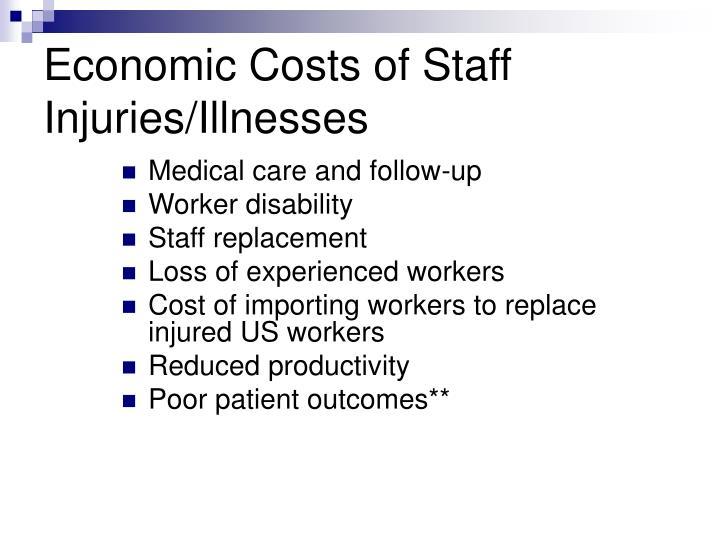 Economic Costs of Staff Injuries/Illnesses