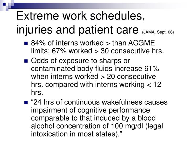 Extreme work schedules, injuries and patient care
