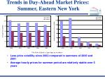 trends in day ahead market prices summer eastern new york