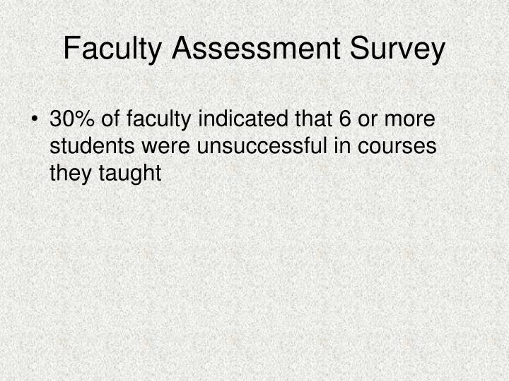 Faculty Assessment Survey