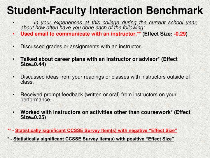 Student-Faculty Interaction