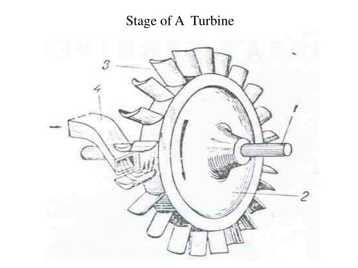 Stage of A  Turbine