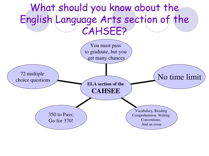 What should you know about the english language arts section of the cahsee