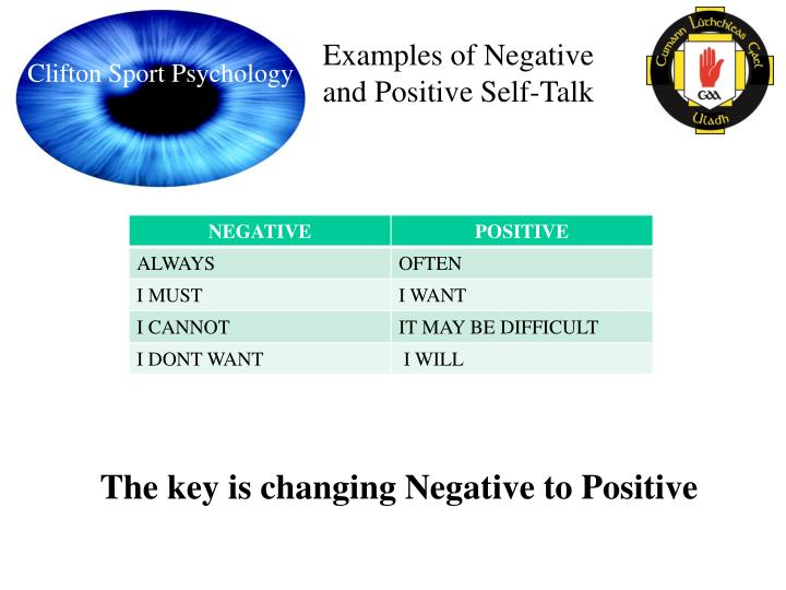 Examples of Negative