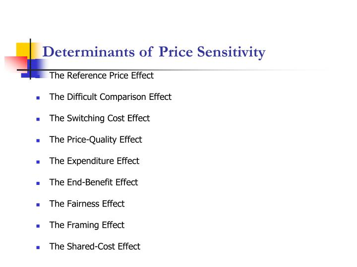 Determinants of Price Sensitivity