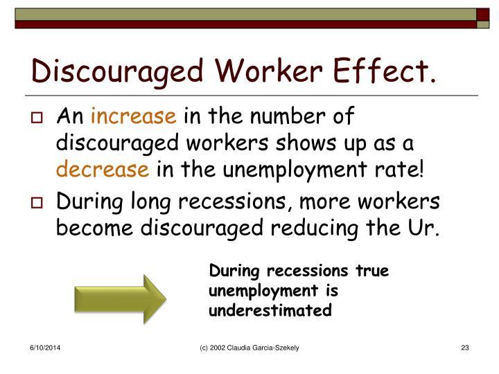Discouraged Worker Effect.