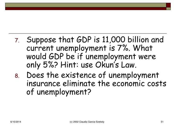 Suppose that GDP is 11,000 billion and current unemployment is 7%. What would GDP be if unemployment were only 5%? Hint: use Okun