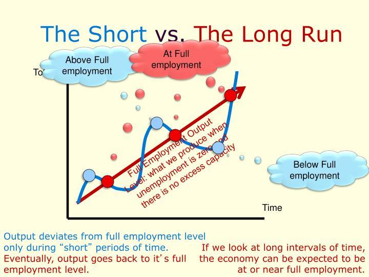 The short vs the long run