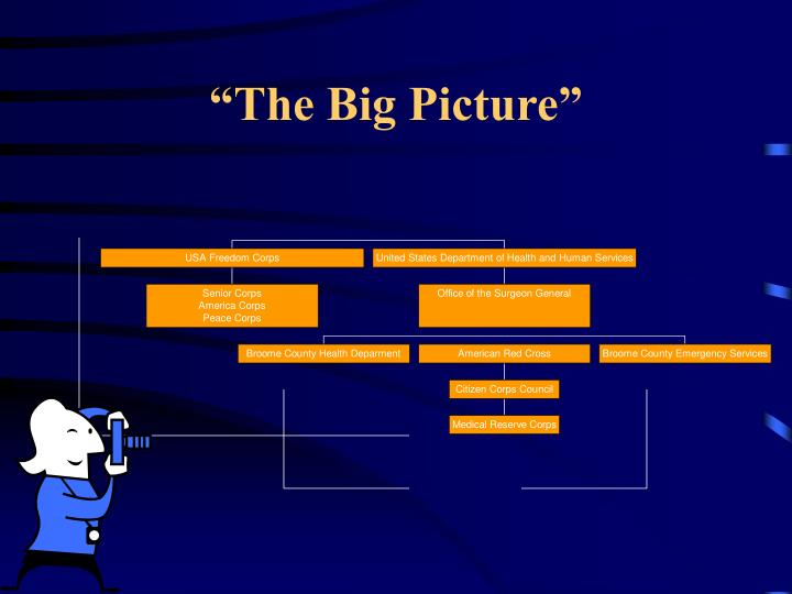 """""""The Big Picture"""""""