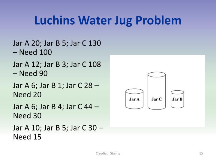 Luchins Water Jug Problem