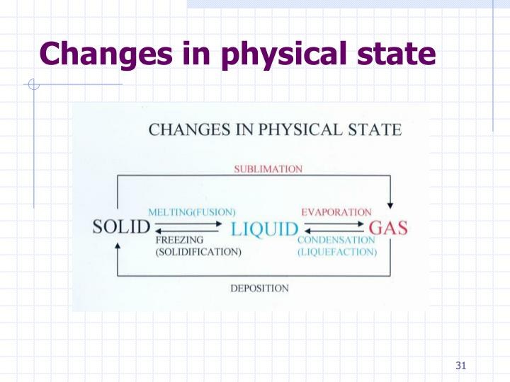 Changes in physical state