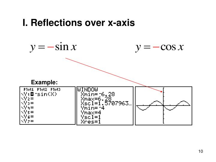 I. Reflections over x-axis