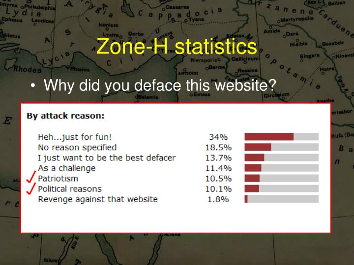 Zone-H statistics