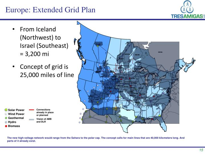 Europe: Extended Grid Plan