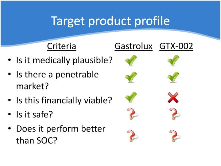Target product profile
