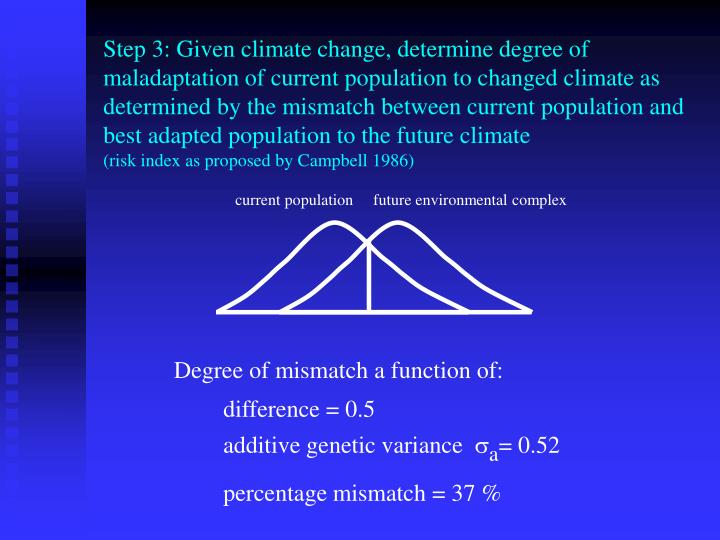 Step 3: Given climate change, determine degree of maladaptation of current population to changed climate as determined by the mismatch between current population and best adapted population to the future climate