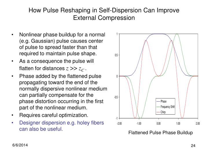 How Pulse Reshaping in Self-Dispersion Can Improve
