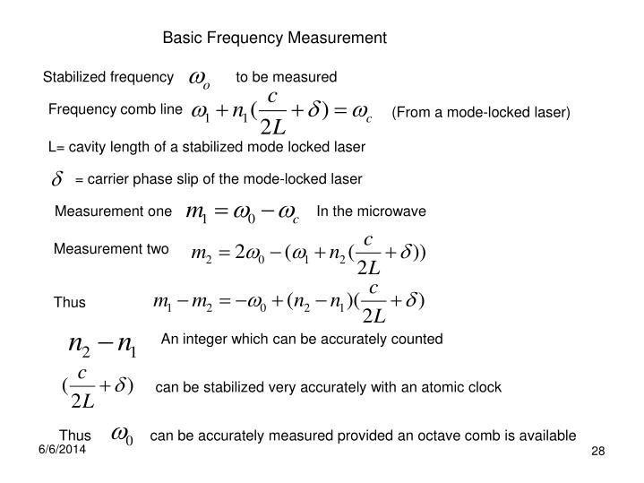 Basic Frequency Measurement