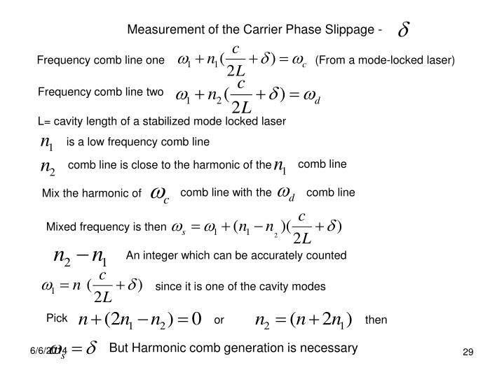 Measurement of the Carrier Phase Slippage -
