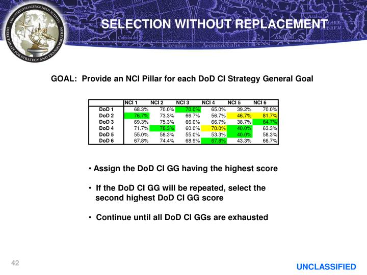 SELECTION WITHOUT REPLACEMENT