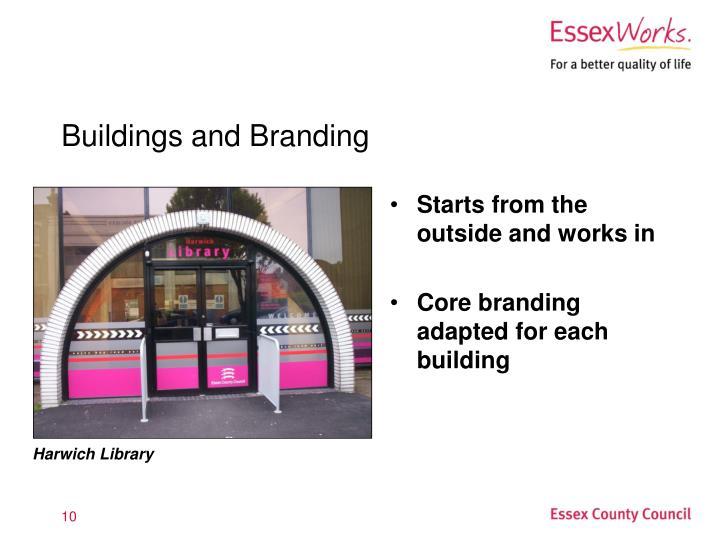 Buildings and Branding