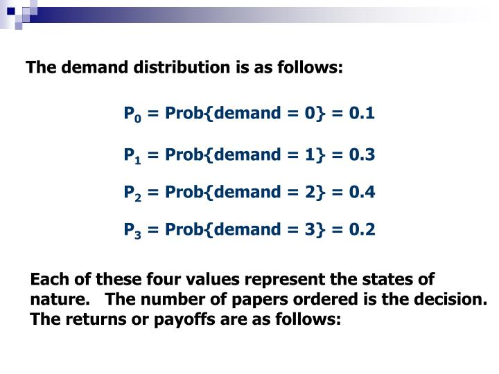 The demand distribution is as follows: