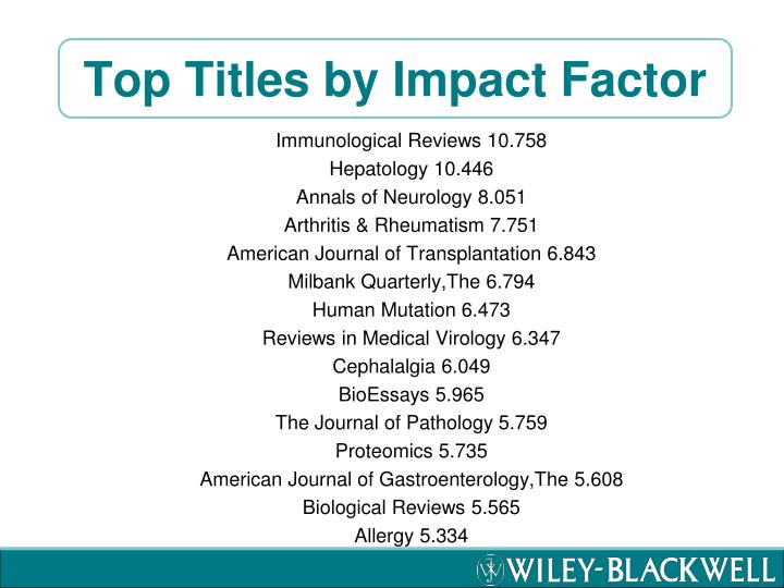 Top Titles by Impact Factor
