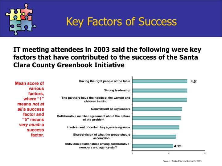 Key Factors of Success