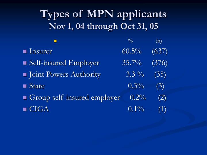 Types of MPN applicants