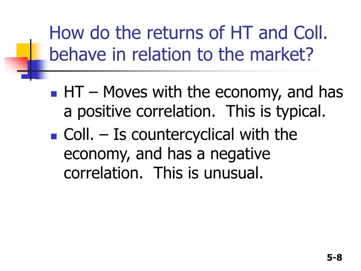How do the returns of HT and Coll. behave in relation to the market?