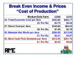 break even income prices cost of production